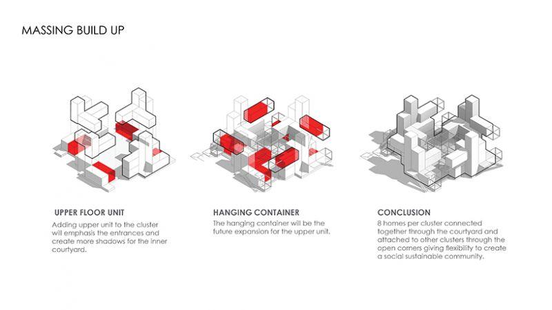 arquitectura_shelltainer_idea