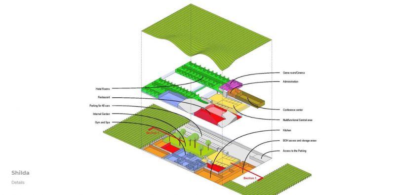 arquitectura_Shilda_programa