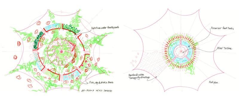 arquitectura, arquitecto, Rogers Stirk + Partners, sostenible, sostenibilidad, ecología, ecológico, granja vertical, cultivo, skyfarm, Londres, acuaponia, turbinas eólicas