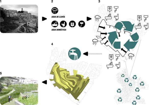 arquitectura sostenible_el jardín que produce agua-IDEA
