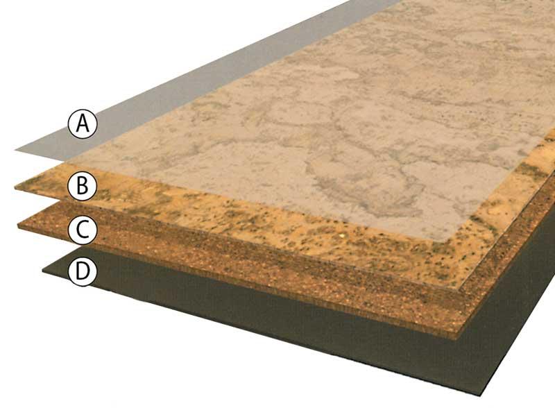 arquitectura sostenible_revestimientos de corcho_plaqueta autoadhesiva_www.tectonica-online.com