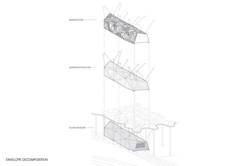 arquitectura_suspended forest_kengo kuma_idea