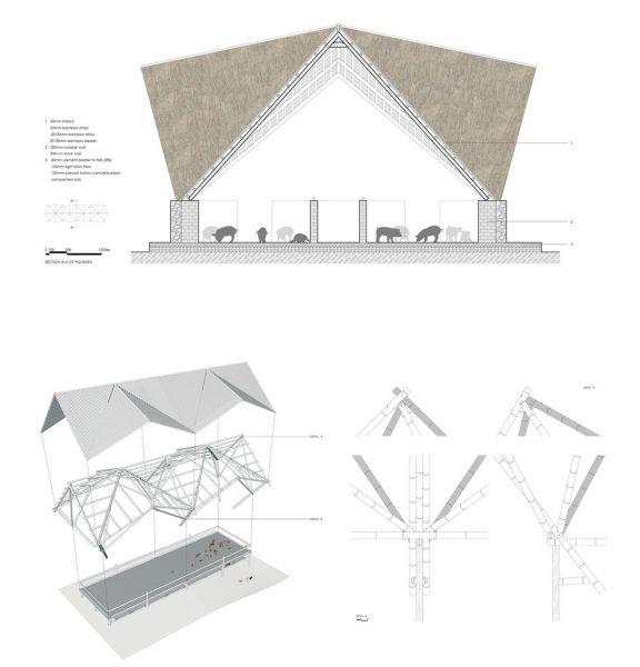 Ecogranjas De Bambú Arquitectura Sostenible En Hangzhou