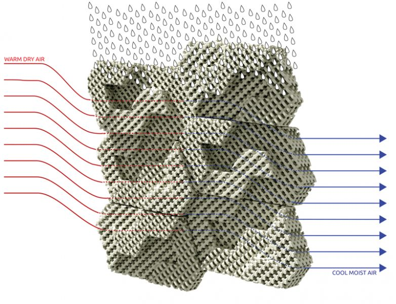 arquitectura_tecnología materiales_cool brick_forma de trabajoç