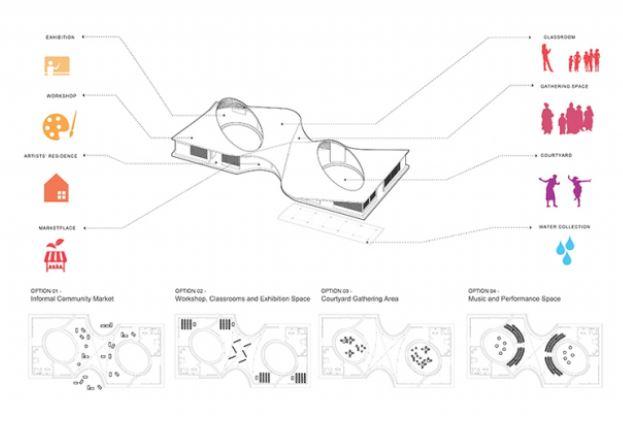 arquitectura_toshiko mori_centro cultural en senegal_idea