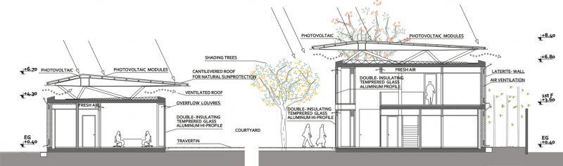arquitectura_y_empresa_bangkok embajada_sec