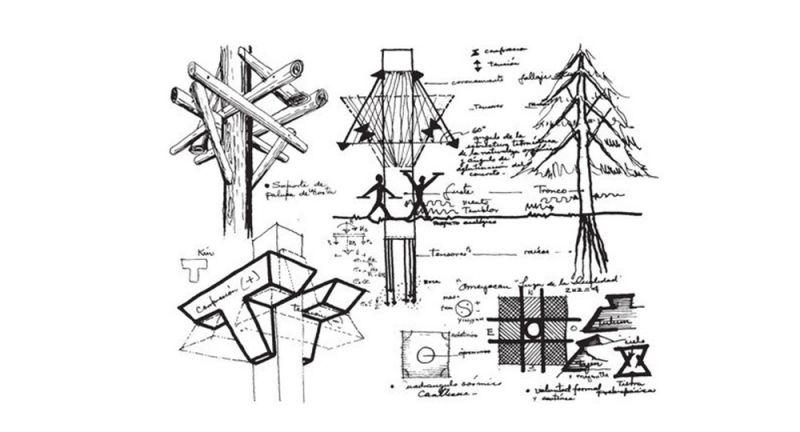 arquitectura_y_empresa_bocetos_esquemas