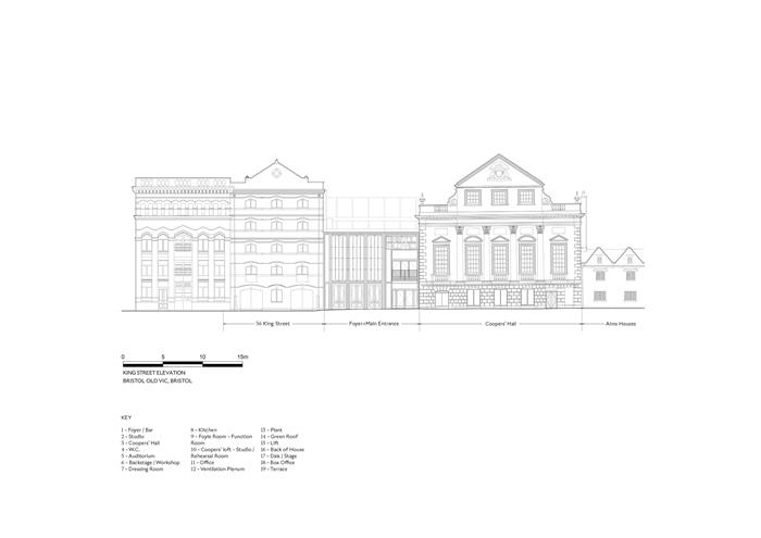 arquitectura_y_empresa_Bristol Old Vic_alzado