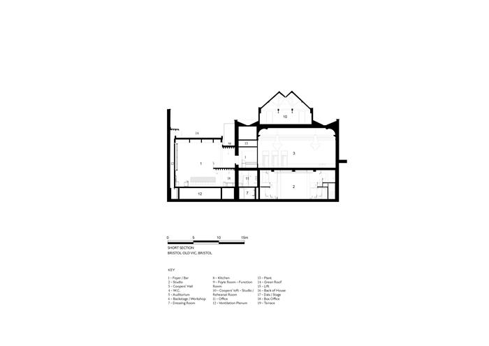 arquitectura_y_empresa_Bristol Old Vic_sec