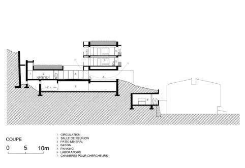arquitectura_y_empresa_cab-architectes_institut de la mer_sec det
