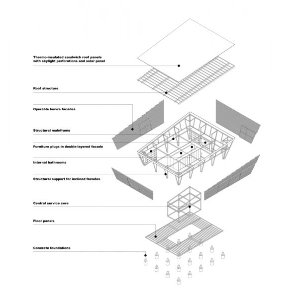 arquitectura y empresa_casa sin huella_stra y envolvente