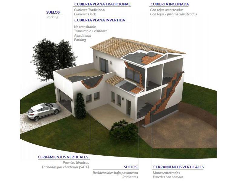 Arquitectura y Empresa, ChovA, ChovAFOAM, XPS, aislamiento térmico, aislamiento acústico, poliestireno extruido, materiales de construcción