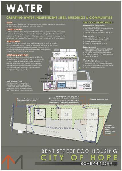 arquitectura_y_empresa_city of hope_sistema agua