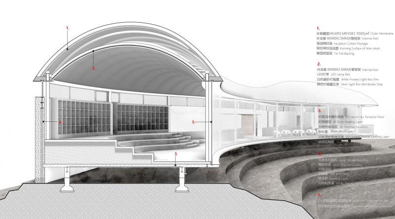 arquitectura_y_empresa_cluod like pavilion_3d
