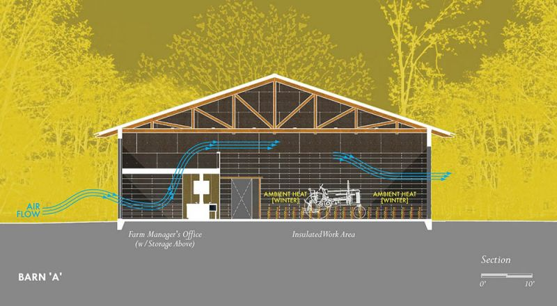 arquitectura plano de ventilación natural granja Mason Lane