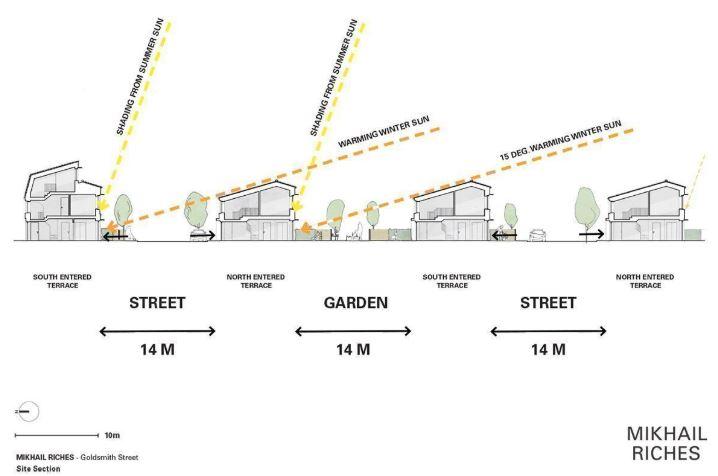 arquitectura_y_empresa_Goldmith Street_sostenibilidad