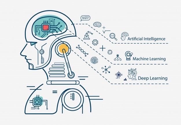 Aprendizaje automático - Inteligencia Artificial