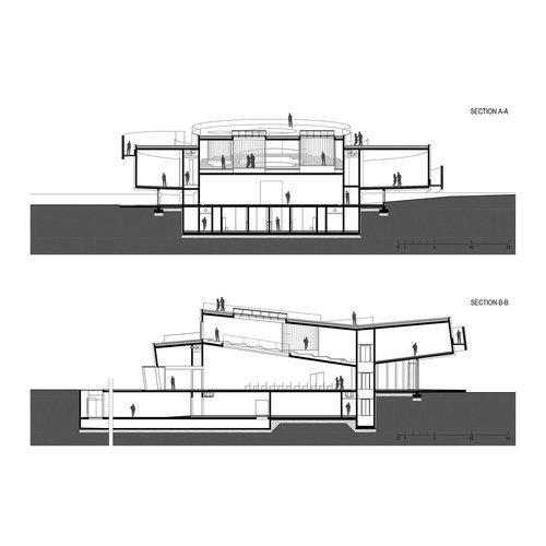 Centro Cultural KSEVT - Secciones