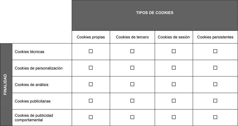 politica de cookies arquitectura y empresa tipo de cookies