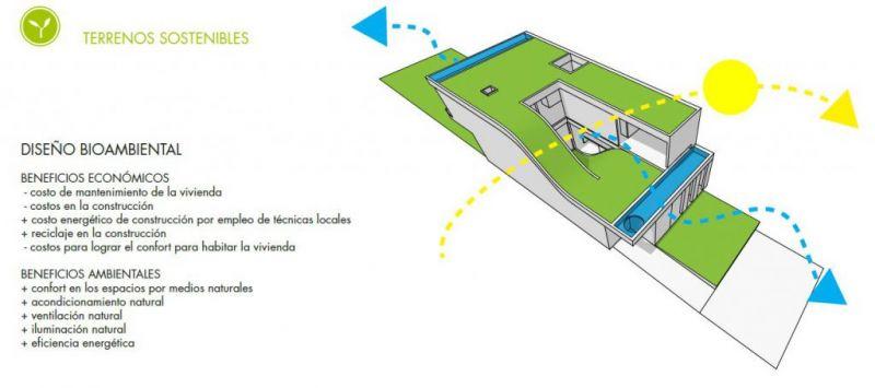 arquitectura_y_empresa_memo house_idea