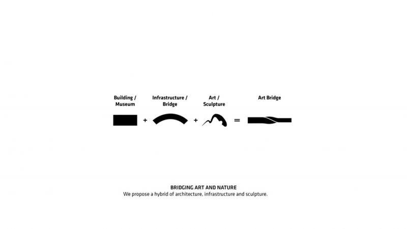 museo twist_esquema de propuesta