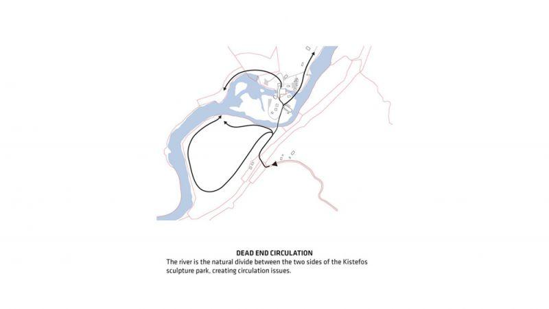 museo twist_por Big_diagrama desconexión de zonas