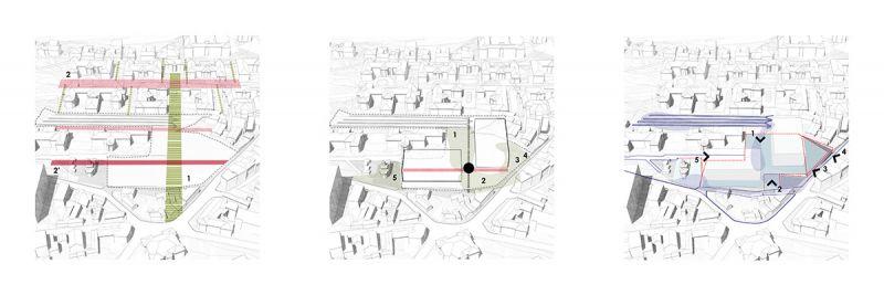 arquitectura pinearq hospital rumania esquemas