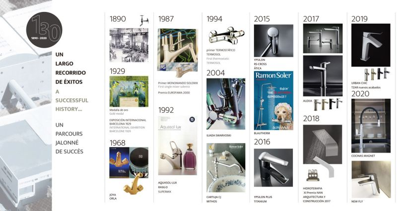 arquitectura ramon soler cevisama 2020 130 aniversario