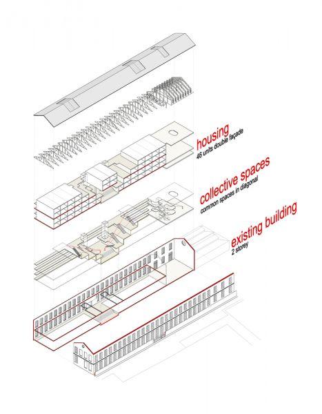 arquitectura_y_empresa_Roldan-Berengué_esquema