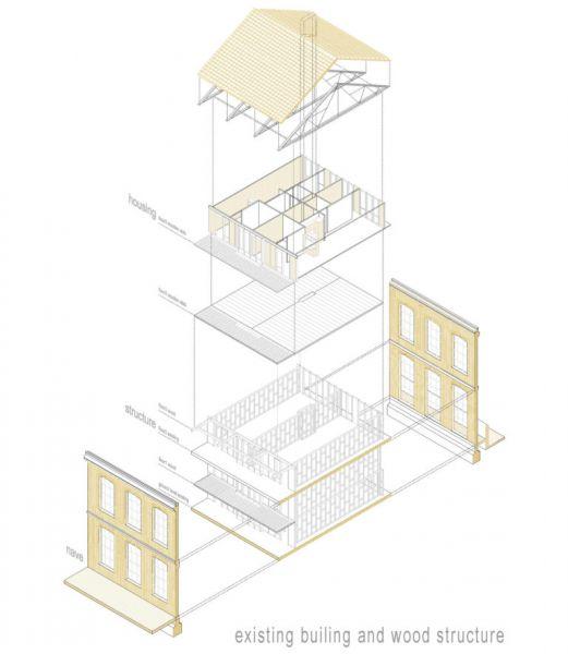 arquitectura_y_empresa_Roldan-Berengué_esquema 2