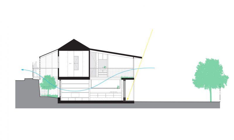 arquitectura_y_empresa_TerrariumHouse_ventilación