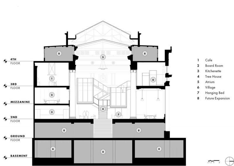 arquitectura ZFG Architects Oficinas Expensify fotografia interior de Garrett Rowland seccion