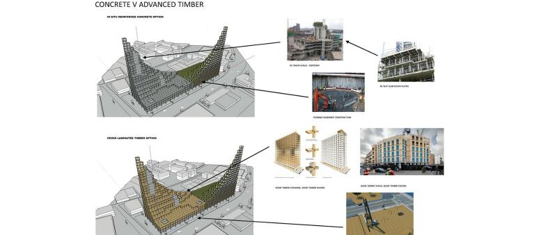 arquitectura, arquitecto, diseño, design, sostenible, sostenibilidad, Architects of Invention, Londres, Inglaterra, Reino Unido, Garden Hill, complejo residencial, Birmingham, vivienda joven, madera, energía renovable
