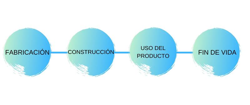 arquitectura, arquitecto, diseño, design, ChovA, aislamiento, impermeabilización, impermeabilizante, aislante, materiales construcción, fachada, cubierta, muro, pavimento
