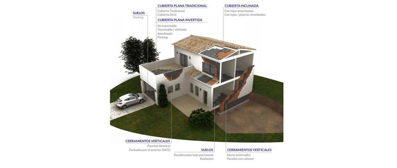arquitectura, arquitecto, diseño, design, ChovA, aislamiento, aislante, sostenibilidad, materiales de construcción, innovación, impermeabilizandte, impermeabilización