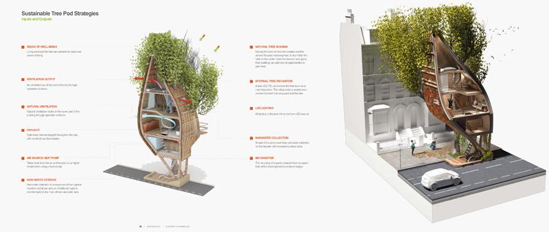 arquitectura, arquitecto, diseño, design, sostenibilidad, sostenible, naturaleza, árbol, Street Tree Pods, Matthew Chamberlain, Londres, Inglaterra, PFC