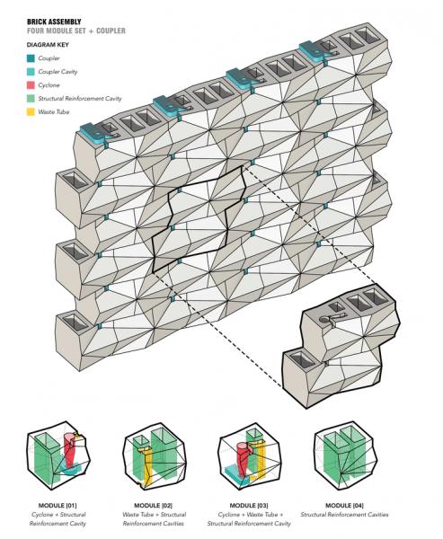 arquitectura_ladrillos reducen contaminación_MONTAJE pieza