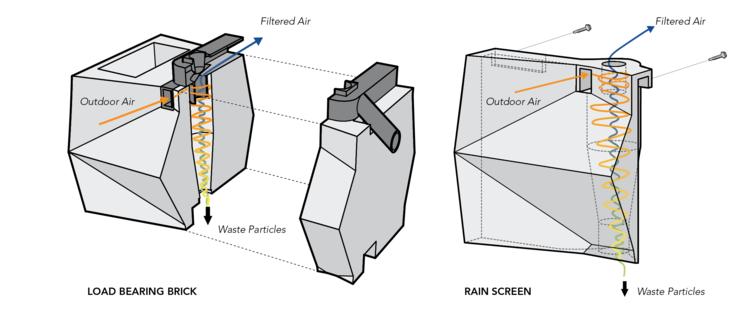 arquitectura_ladrillos reducen contaminación_pieza