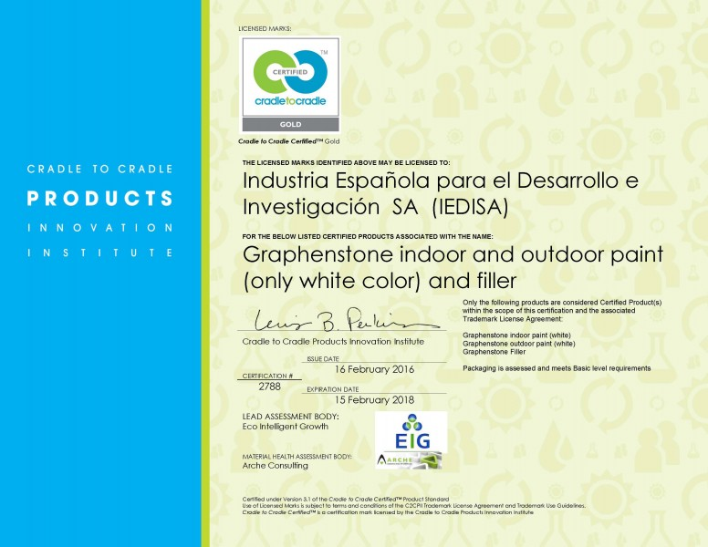 GRAPHENSTONE cradle to cradle certified