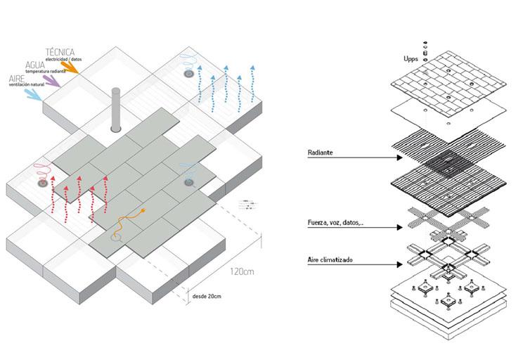 Matrics suelo generativo arquitectura for Detalle suelo tecnico