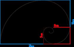 Arquibiologia, numero aureo, proporcion aurea, arquitectura biologica, oso, sostenible, Thomas Herzog, Expo Milan 2015, Studio Boeri, Rojo&Blanco
