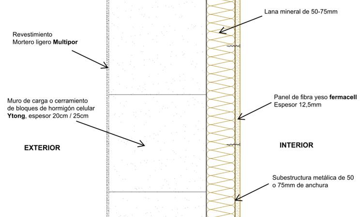 Ytong Eficiencia Sostenibilidad Y Ecologia En La Arquitectura