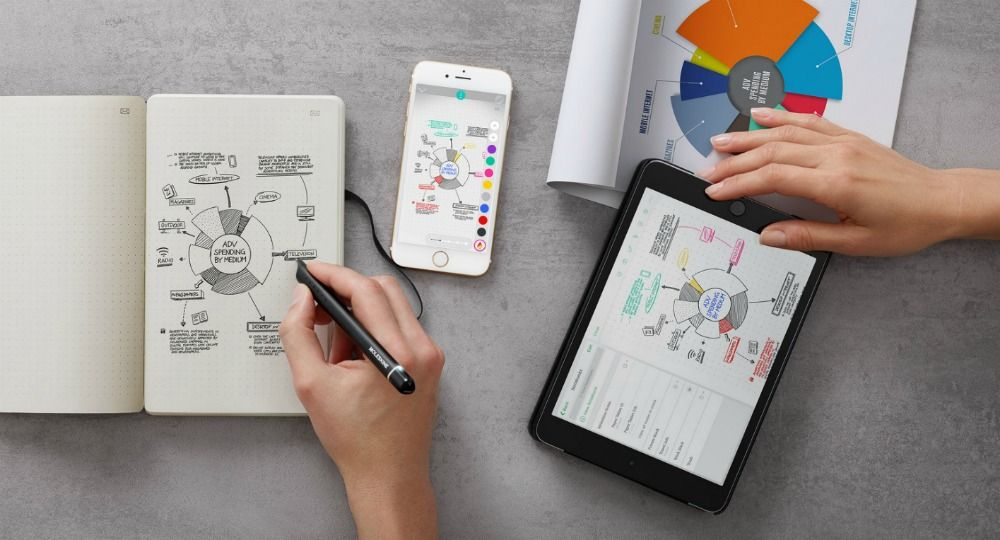 Smart Writing Set. El futuro de los cuadernos Moleskine