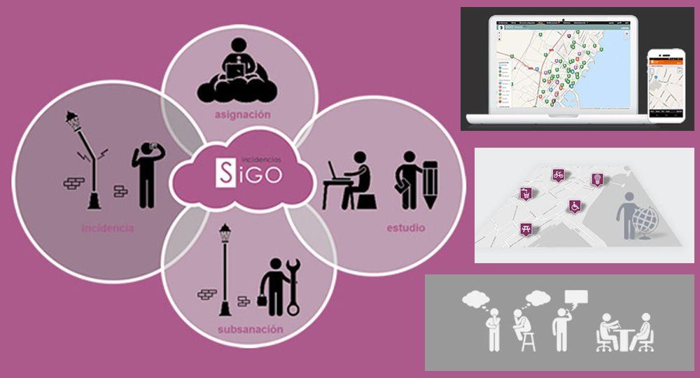 Aplicaciones para la gestión de las ciudades: SIG-O