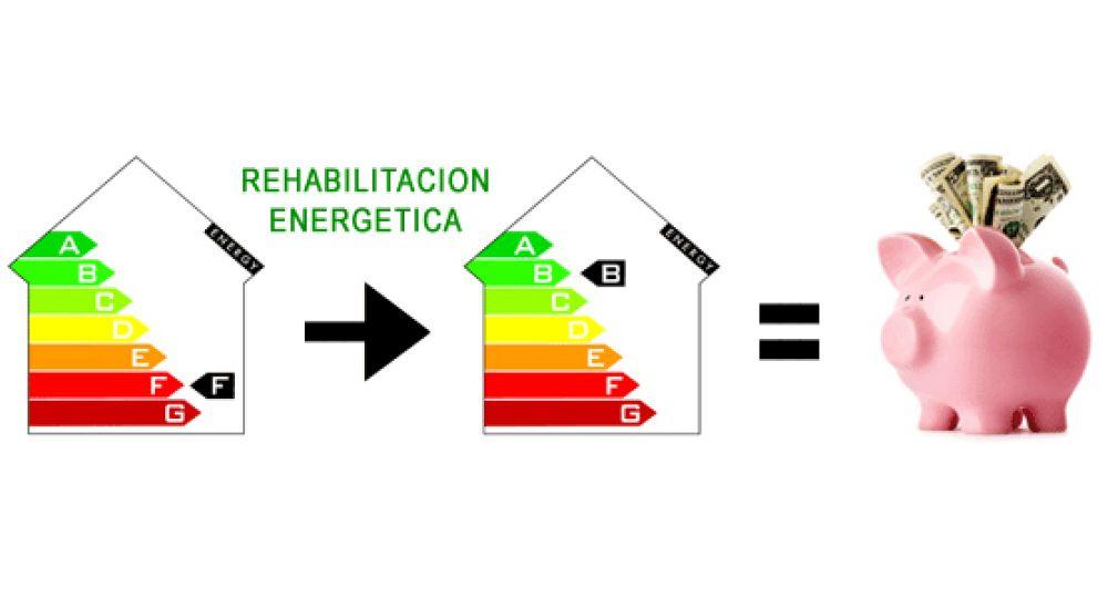 20 Nichos de negocio en la Eficiencia Energética