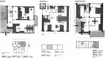 La vivienda obrera moderna como instrumento de dominación