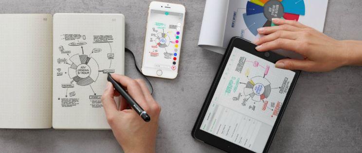 Smart Writing Set. El futuro de los cuadernos Moleskine